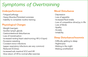 overtraining-symtomps-2